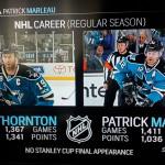 Beeindruckende Statistiken von Thornton  Marleau -  Screenshot Copyright Sport1 US HD